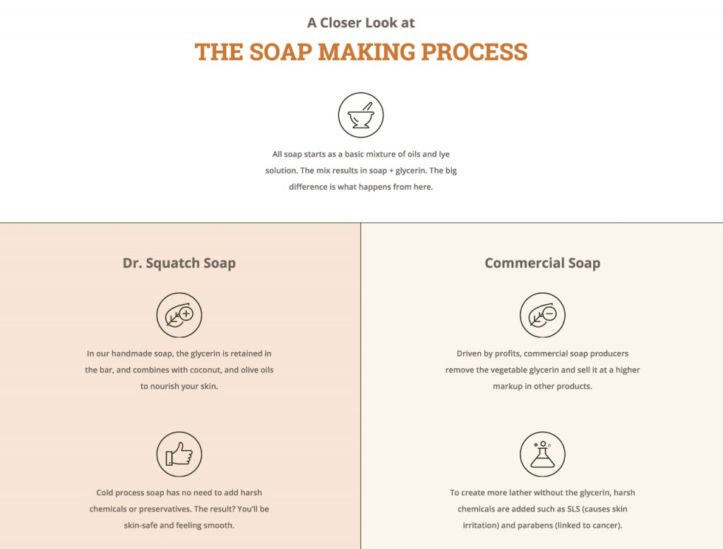 Why You Should Choose Natural Soap 3